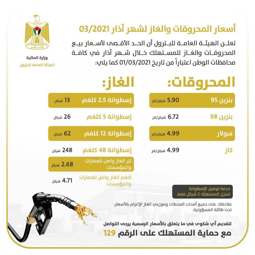 اسعار المحروقات والغاز عن شهر 3/2021