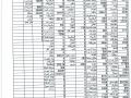 التقرير المالي عن شهر 6-2015 ...