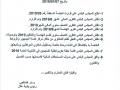 قرارات المجلس البلدي 27-2019