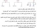 تحليل المقادير الجبرية