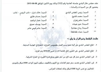 قرارات جلسة المجلس البلدي رقم 122/2015 (8/6/2015)